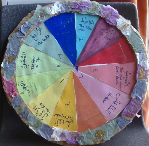 Names of Allah colour wheel